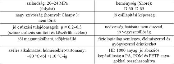 Ultranagy molekulatömegű polietilén – PE-UHMW - A műszaki műanyag ... 6508682845